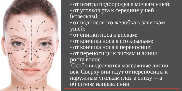линии-массажа-лица